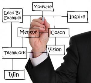 Trouvez votre mentor personnel !